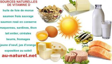VitamineD_Sources